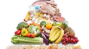 Accelerare il metabolismo in 4 mosse